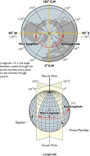 Γεωγραφικό μήκος