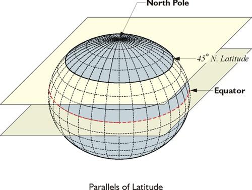 Γεωγραφικό πλάτος