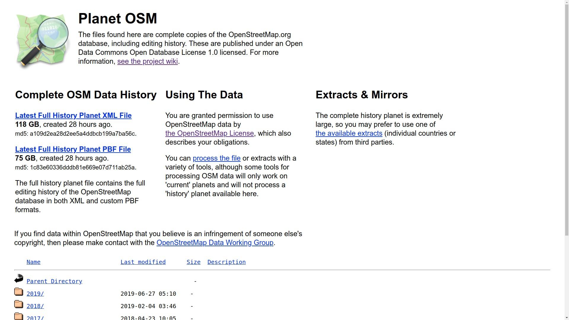 Πλανήτης OSM ιστορικό αρχείο