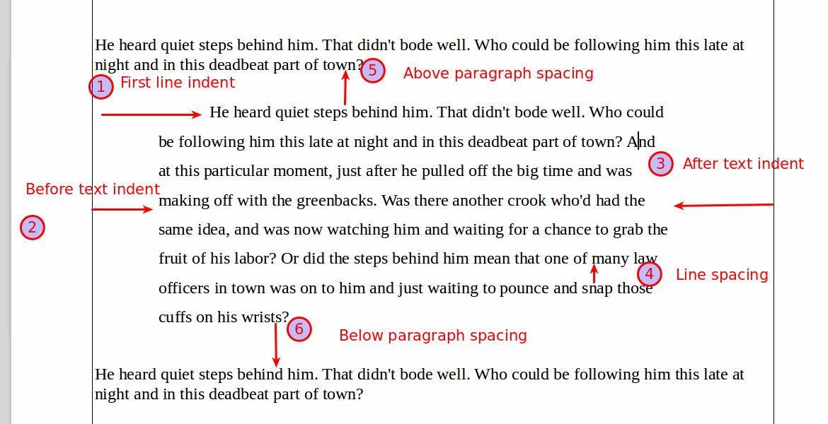 Paragraph indents