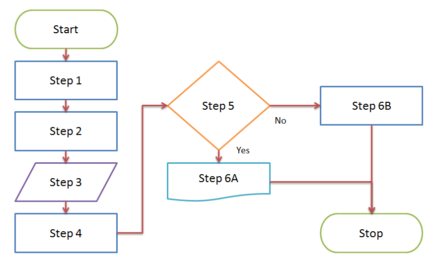 Libreoffice Glue Points Connectors And Flow Charts