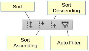 LibreOffice: Sorting and Filtering