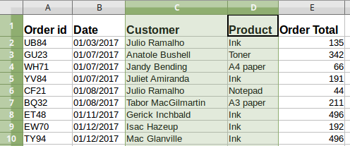 Libreoffice Groups And Subtotals