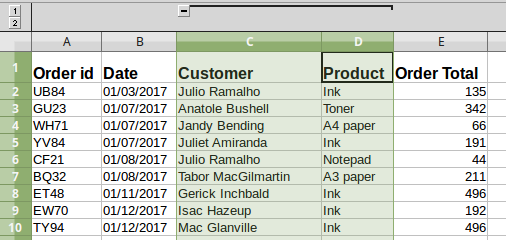 LibreOffice: Groups and Subtotals