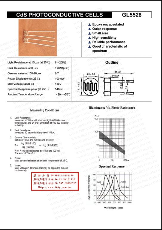 Sensor breakouts: Identifying electronic parts